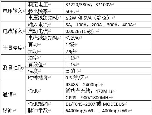 电力能效监测终端(4路)技术参数