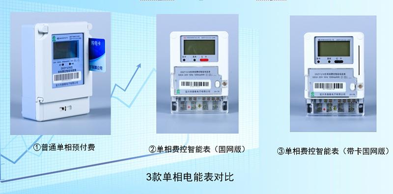 三款单相费控智能电能表