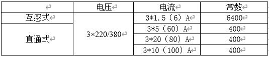 三相导轨式电能表规格型号与脉冲常数