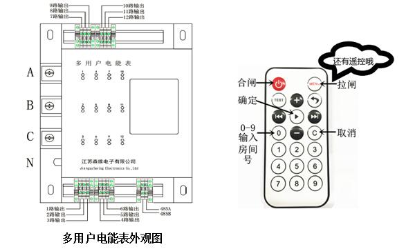 多用户电能表外观图