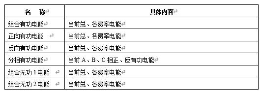 11 电能计量功能