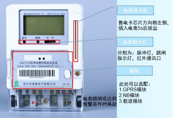 单相费控智能电能表 电表插卡处