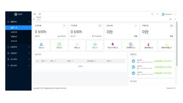 从电力交易到能效监测