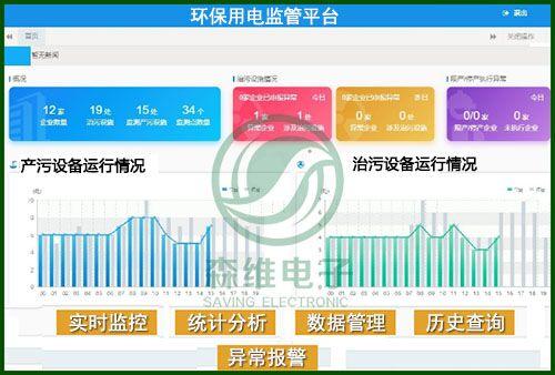 [森维节能环保学院] 环保治污监测系统介绍