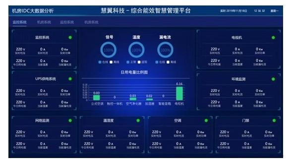 机房动环及能耗智能检测系统方案