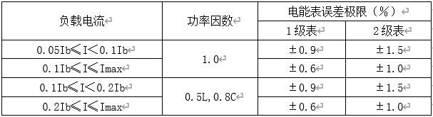 单相导轨式电能表百分数误差