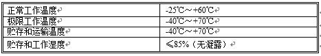监测终端气候条件