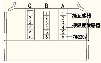 监测终端接线侧视图