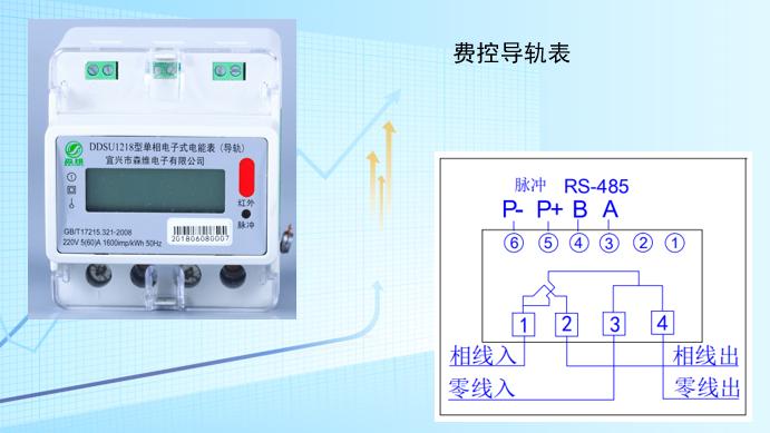 4P单相导轨式电表(费控)