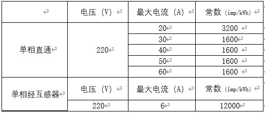 单相表基本规格对照表
