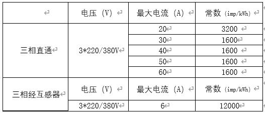 三相表基本规格对照表
