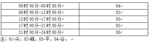 江苏五时段