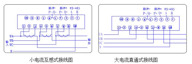 三相导轨表接线图
