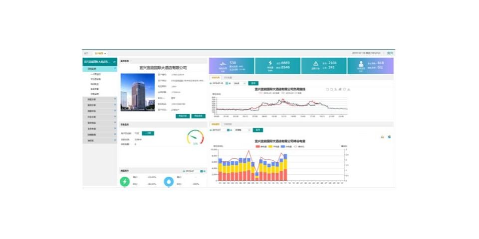 节能监测-酒店能效监测管理系统解决方案