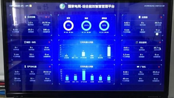 【解析】电力能源管理系统如何降低企业运营成本
